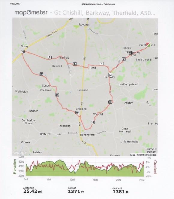 Bike ride 17 July 17